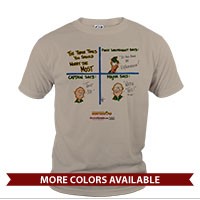 _T-Shirt (Unisex): SemperToons - Three Times to Worry