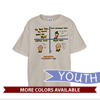 _T-Shirt (Youth): SemperToons - Three Times to Worry