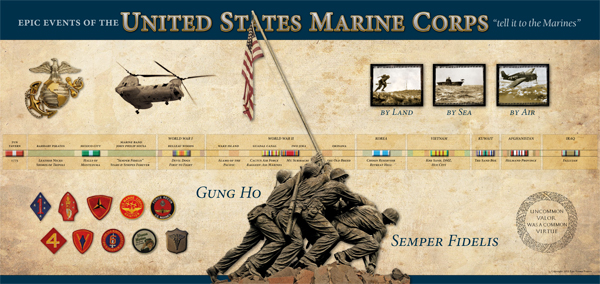 Poster: Epic Events of the USMC